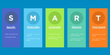 Setting SMART Goals For Success